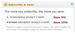 How Does Amazon Subscribe & Save Work?