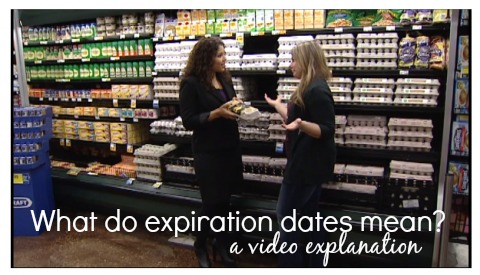 What do expiration dates mean
