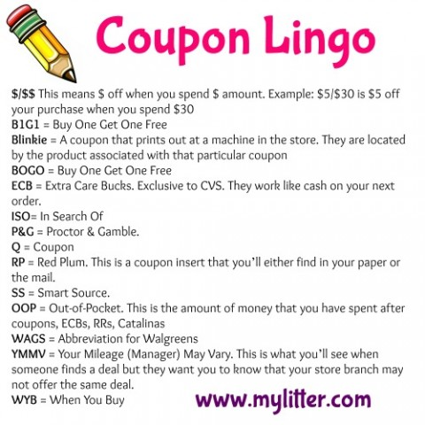 Coupon Lingo Day 1 Couponing