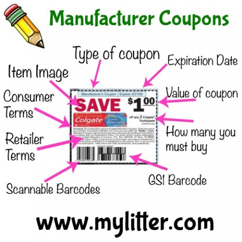 Day 2 Coupon Class manufacturer coupon