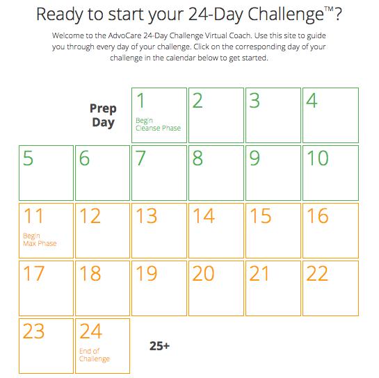 Advocare 24 Day Challenge Instructions Sheet Timiznceptzmusic