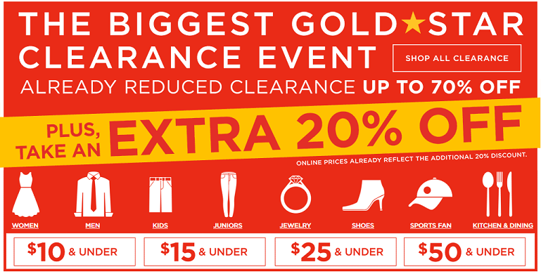 82a6be24970d05 Right now is the time to hit Kohl's Clearance and get all kinds of good  deals. The Kohl's Clearance Sale will save you almost 90% on some items and  when ...
