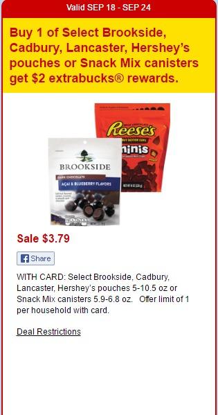 cvs-candy-deal